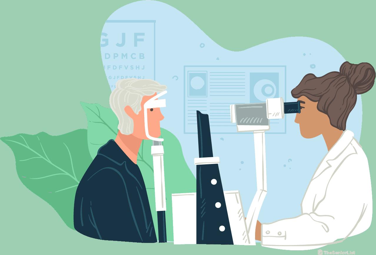 Medicare Covers Eye Exams