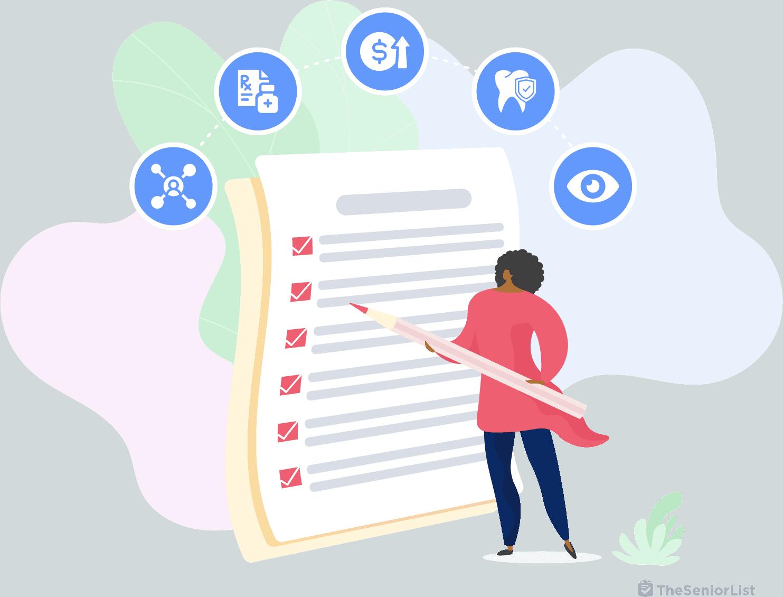 Medicare Enrollment Checklist